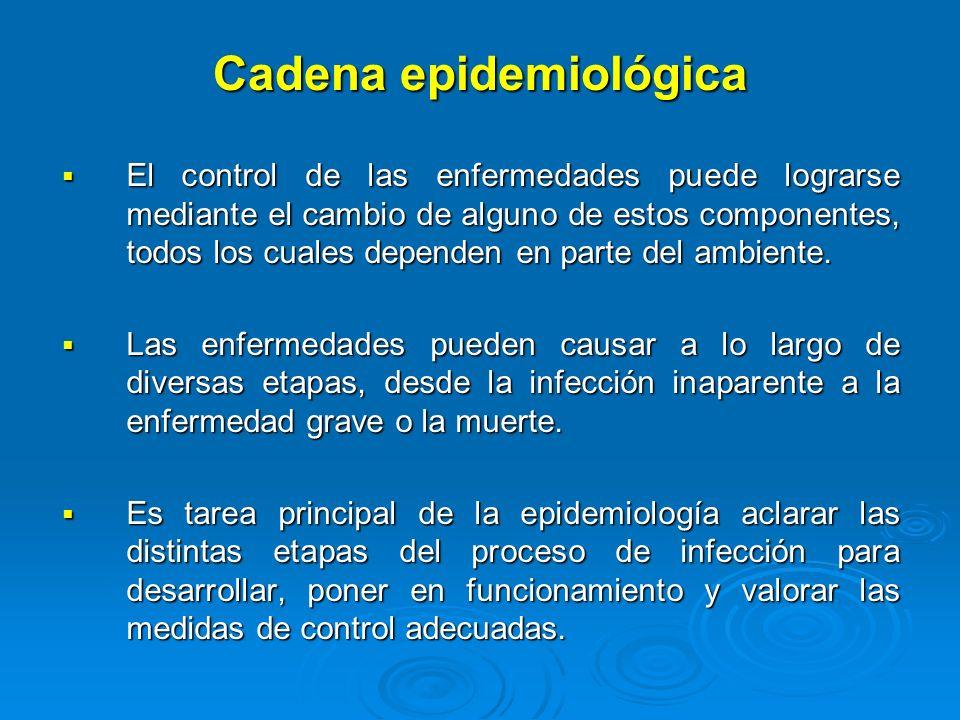Cadena epidemiológica El control de las enfermedades puede lograrse mediante el cambio de alguno de estos componentes, todos los cuales dependen en pa