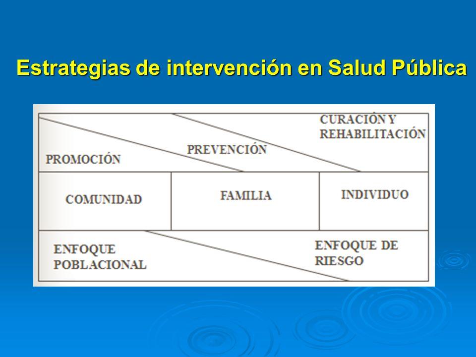 Estrategias de intervención en Salud Pública