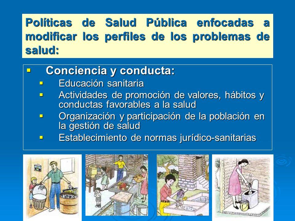 Conciencia y conducta: Conciencia y conducta: Educación sanitaria Educación sanitaria Actividades de promoción de valores, hábitos y conductas favorab