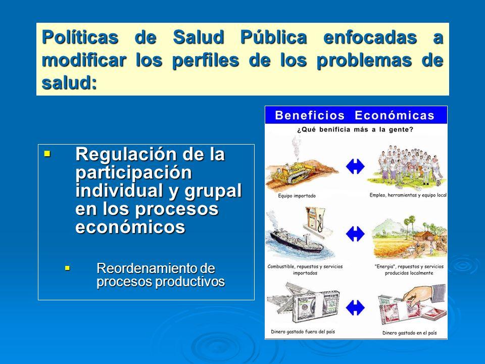 Regulación de la participación individual y grupal en los procesos económicos Regulación de la participación individual y grupal en los procesos econó