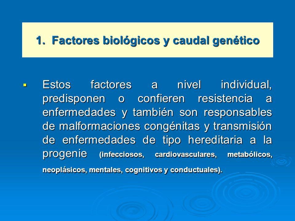 Estos factores a nivel individual, predisponen o confieren resistencia a enfermedades y también son responsables de malformaciones congénitas y transm