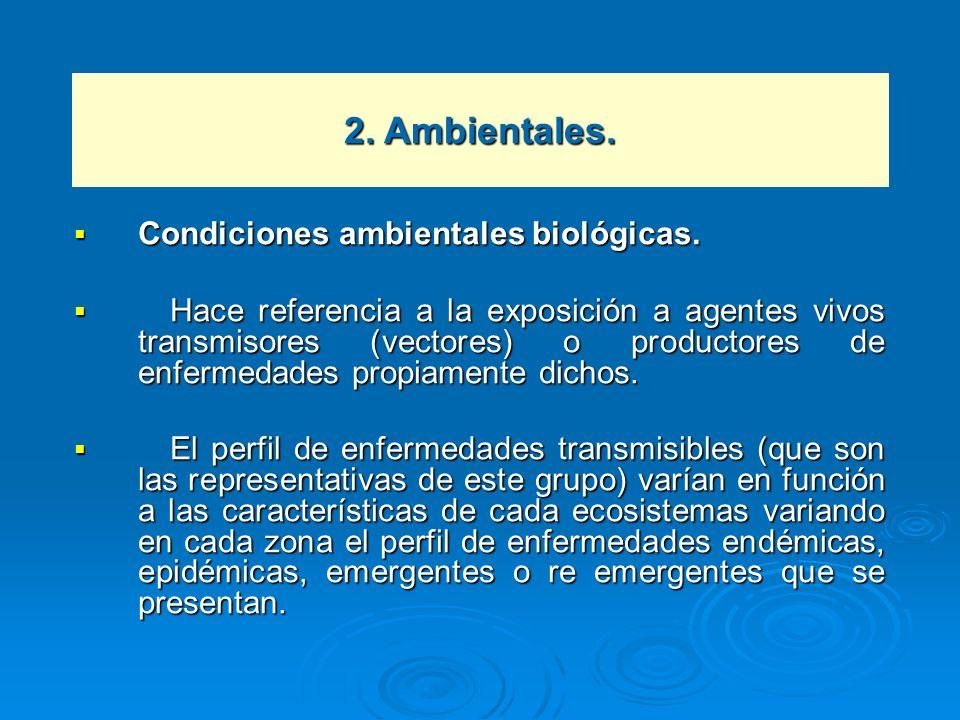 Condiciones ambientales biológicas. Condiciones ambientales biológicas. Hace referencia a la exposición a agentes vivos transmisores (vectores) o prod