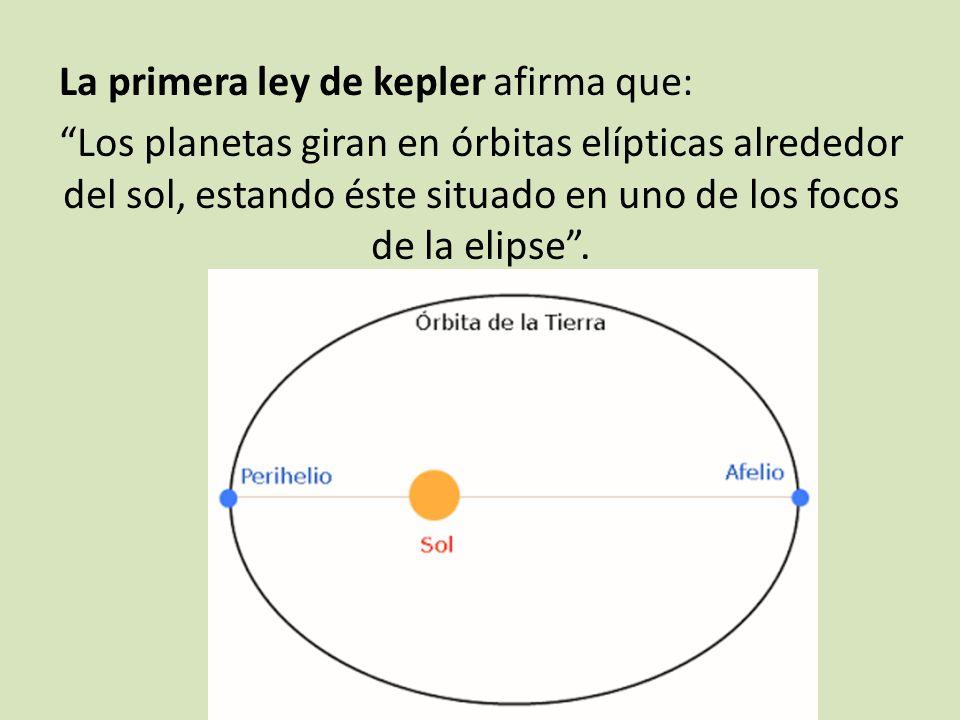 La primera ley de kepler afirma que: Los planetas giran en órbitas elípticas alrededor del sol, estando éste situado en uno de los focos de la elipse.