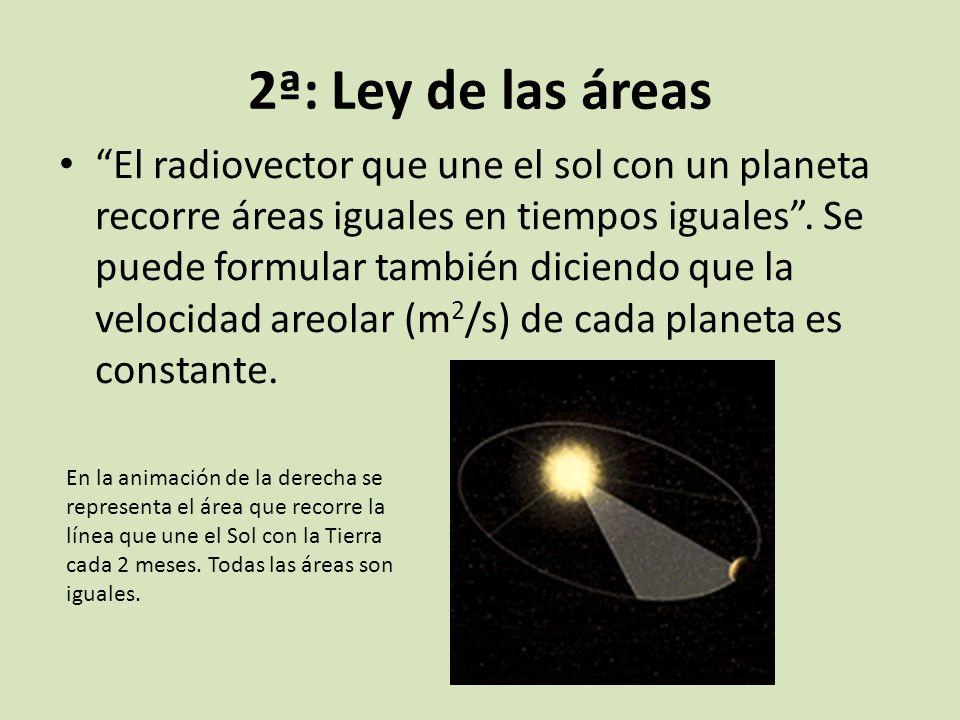 2ª: Ley de las áreas El radiovector que une el sol con un planeta recorre áreas iguales en tiempos iguales. Se puede formular también diciendo que la