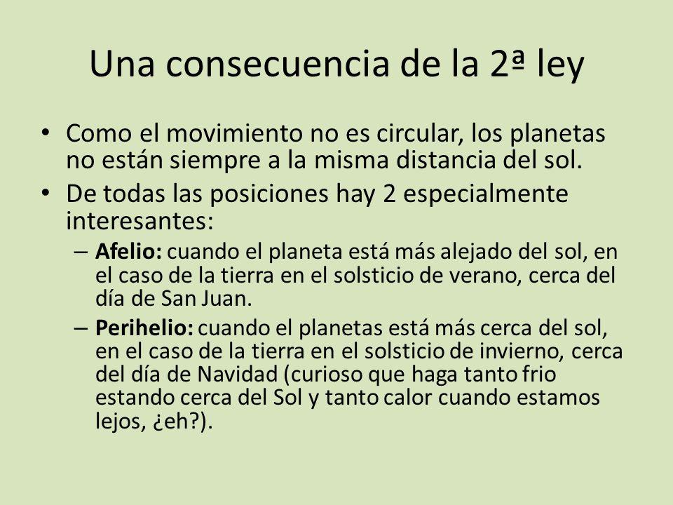 Una consecuencia de la 2ª ley Como el movimiento no es circular, los planetas no están siempre a la misma distancia del sol. De todas las posiciones h