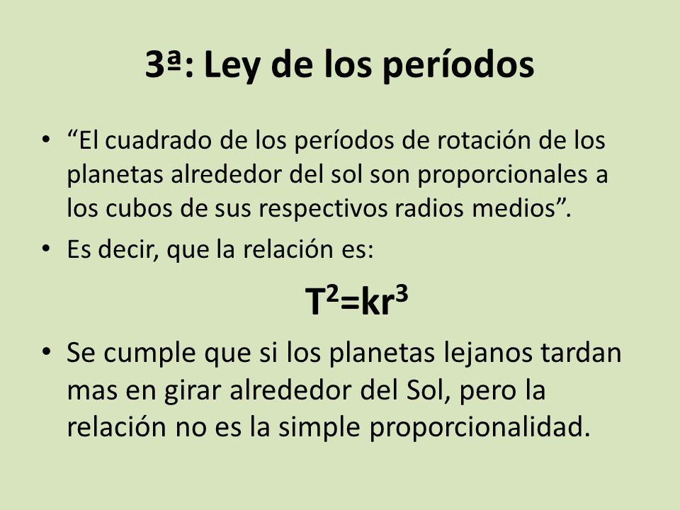 3ª: Ley de los períodos El cuadrado de los períodos de rotación de los planetas alrededor del sol son proporcionales a los cubos de sus respectivos ra