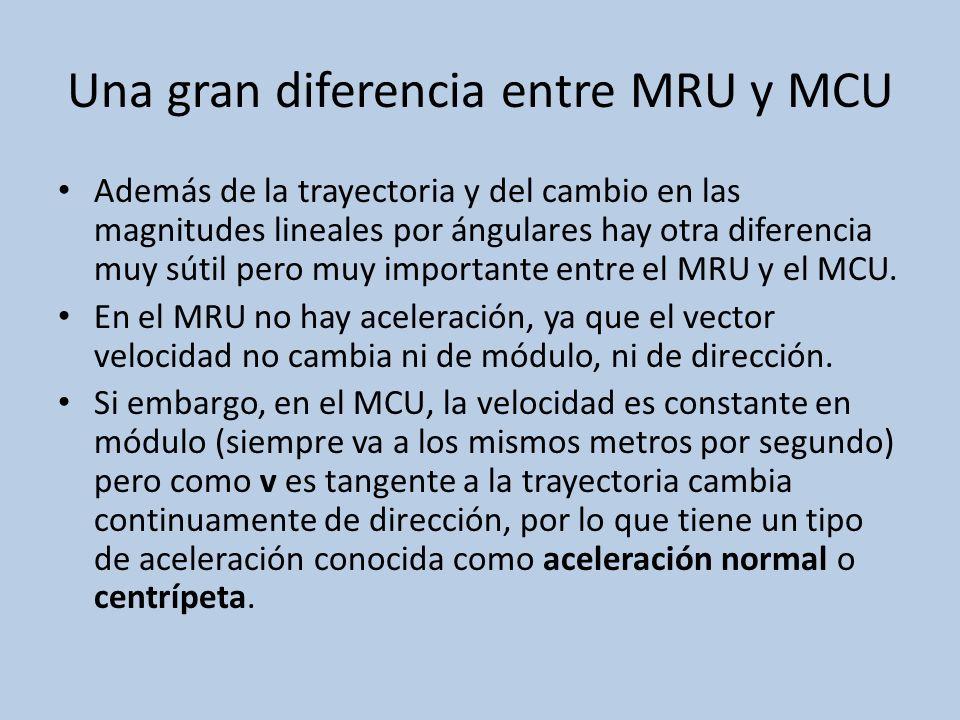 Una gran diferencia entre MRU y MCU Además de la trayectoria y del cambio en las magnitudes lineales por ángulares hay otra diferencia muy sútil pero
