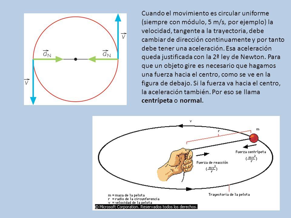 Cuando el movimiento es circular uniforme (siempre con módulo, 5 m/s, por ejemplo) la velocidad, tangente a la trayectoria, debe cambiar de dirección