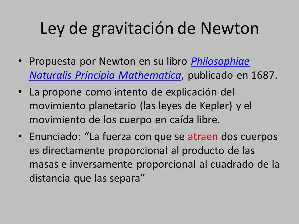Ley de gravitación de Newton Propuesta por Newton en su libro Philosophiae Naturalis Principia Mathematica, publicado en 1687.Philosophiae Naturalis P