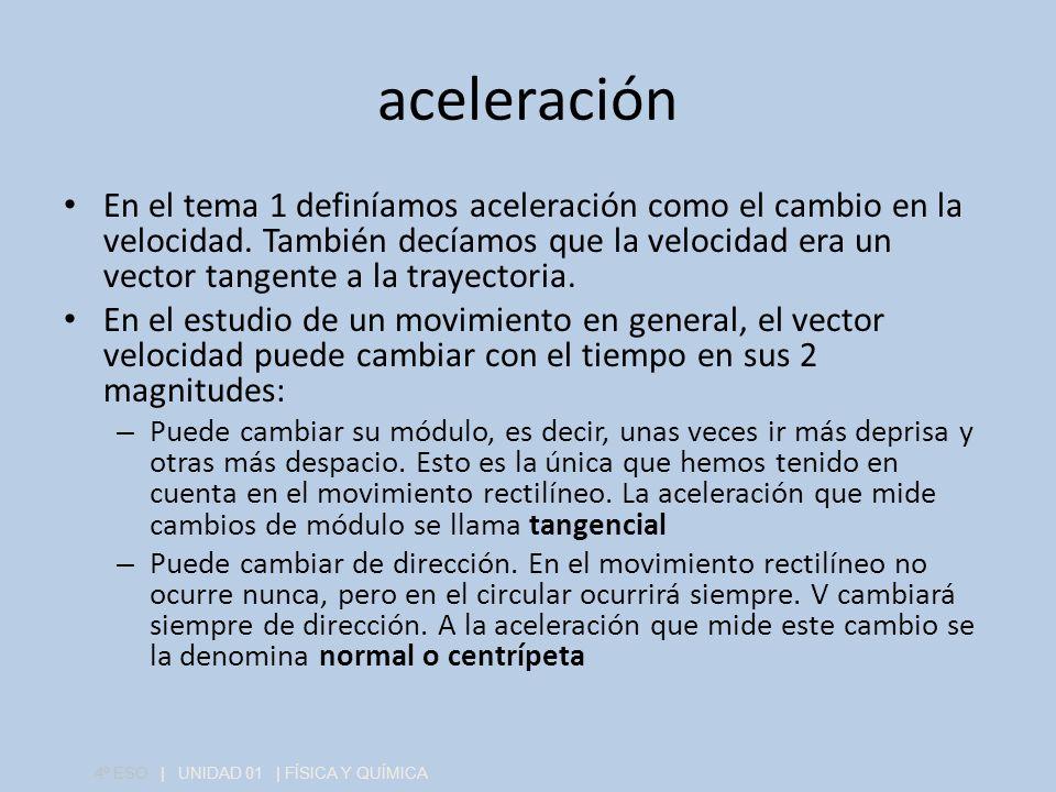 4º ESO | UNIDAD 01 | FÍSICA Y QUÍMICA aceleración En el tema 1 definíamos aceleración como el cambio en la velocidad. También decíamos que la velocida