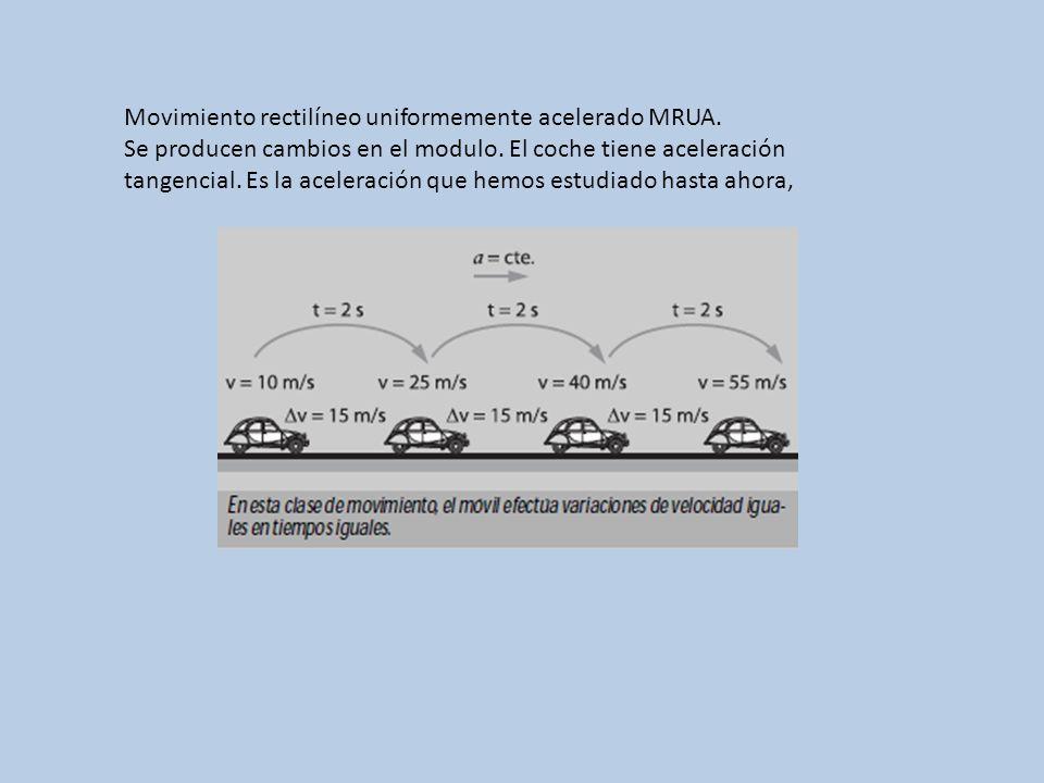 Movimiento rectilíneo uniformemente acelerado MRUA. Se producen cambios en el modulo. El coche tiene aceleración tangencial. Es la aceleración que hem