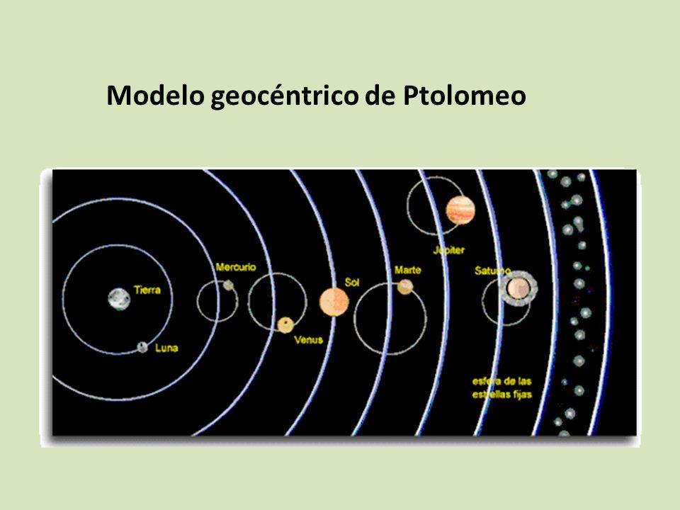Modelo geocéntrico de Ptolomeo