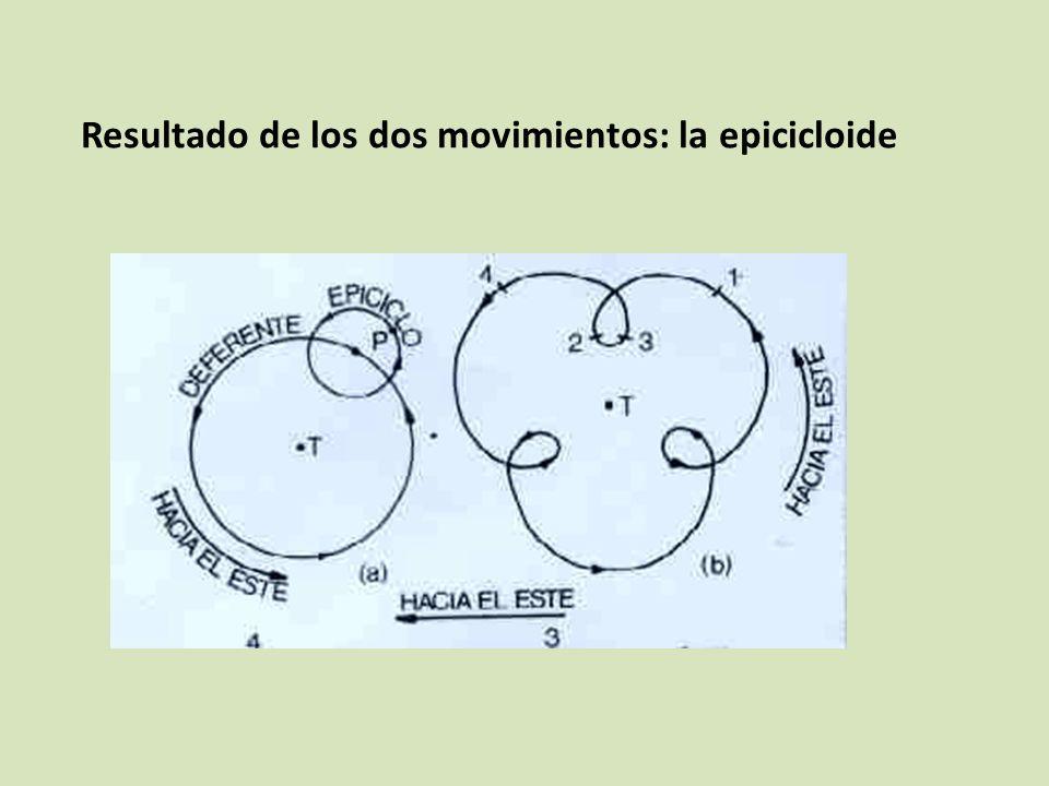 Cuando el movimiento es circular uniforme (siempre con módulo, 5 m/s, por ejemplo) la velocidad, tangente a la trayectoria, debe cambiar de dirección continuamente y por tanto debe tener una aceleración.