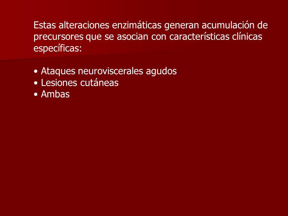 Estas alteraciones enzimáticas generan acumulación de precursores que se asocian con características clínicas específicas: Ataques neuroviscerales agu