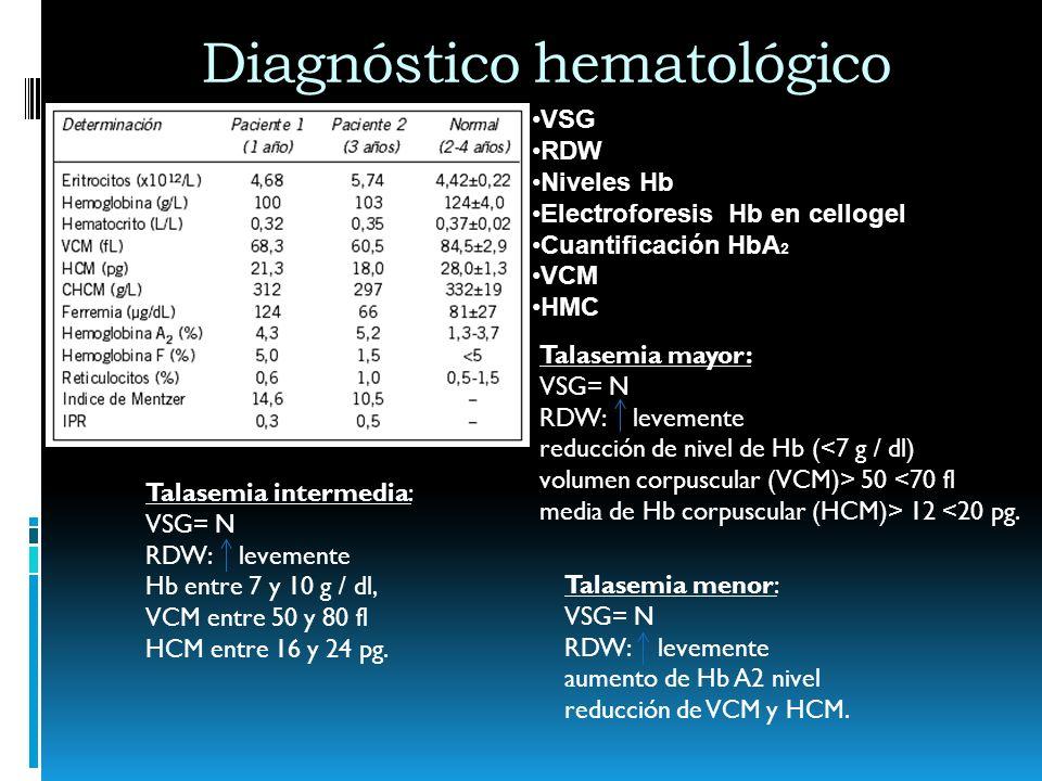 Diagnóstico hematológico Talasemia intermedia: VSG= N RDW: levemente Hb entre 7 y 10 g / dl, VCM entre 50 y 80 fl HCM entre 16 y 24 pg. Talasemia mayo
