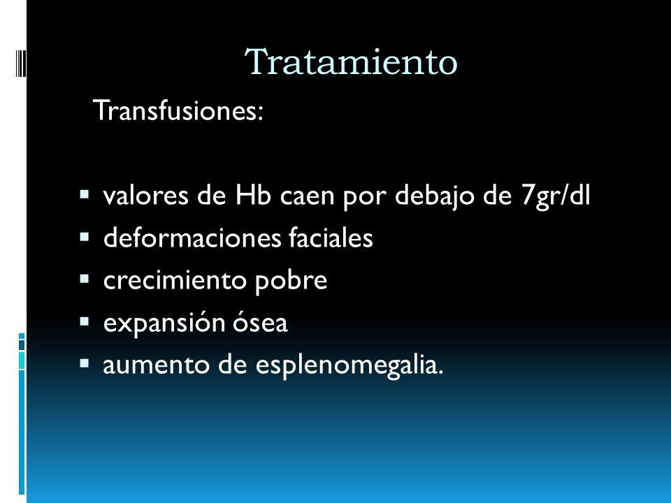 Tratamiento Transfusiones: valores de Hb caen por debajo de 7gr/dl deformaciones faciales crecimiento pobre expansión ósea aumento de esplenomegalia.