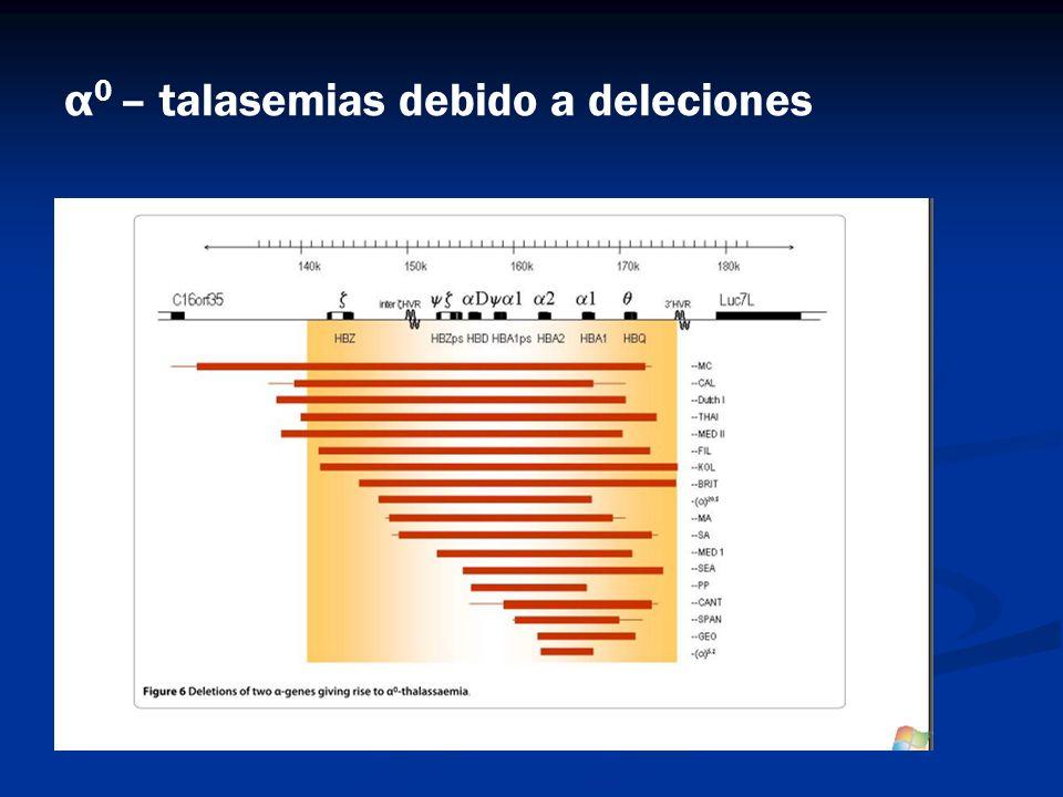 α 0 – talasemias debido a deleciones