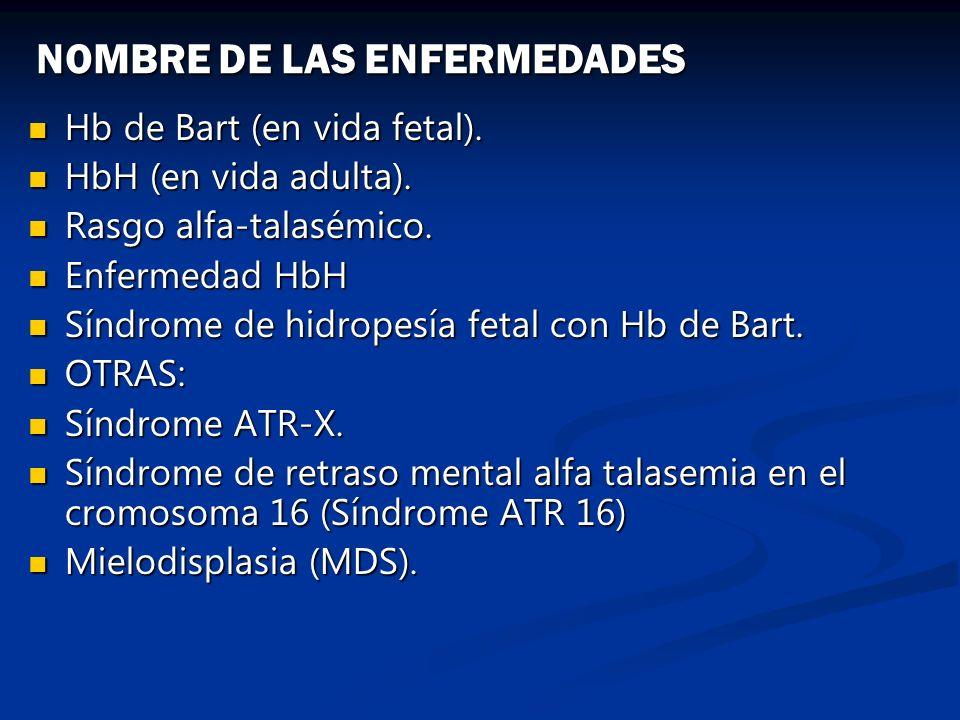 Hb de Bart (en vida fetal). Hb de Bart (en vida fetal). HbH (en vida adulta). HbH (en vida adulta). Rasgo alfa-talasémico. Rasgo alfa-talasémico. Enfe