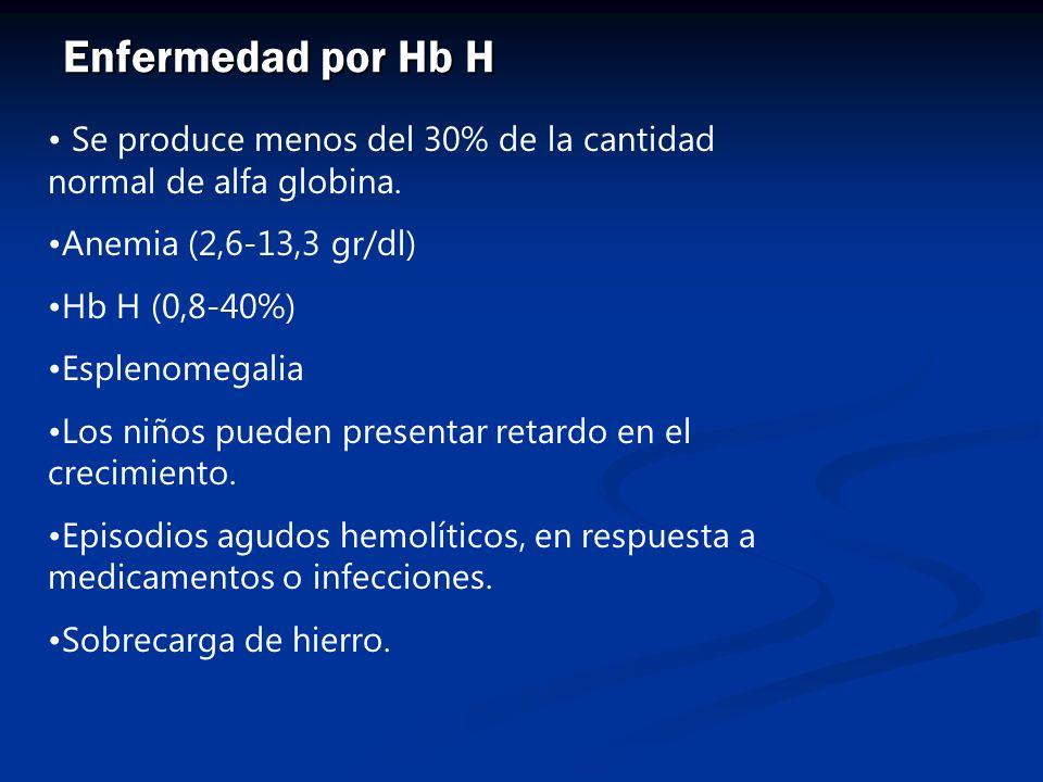Enfermedad por Hb H Se produce menos del 30% de la cantidad normal de alfa globina. Anemia (2,6-13,3 gr/dl) Hb H (0,8-40%) Esplenomegalia Los niños pu