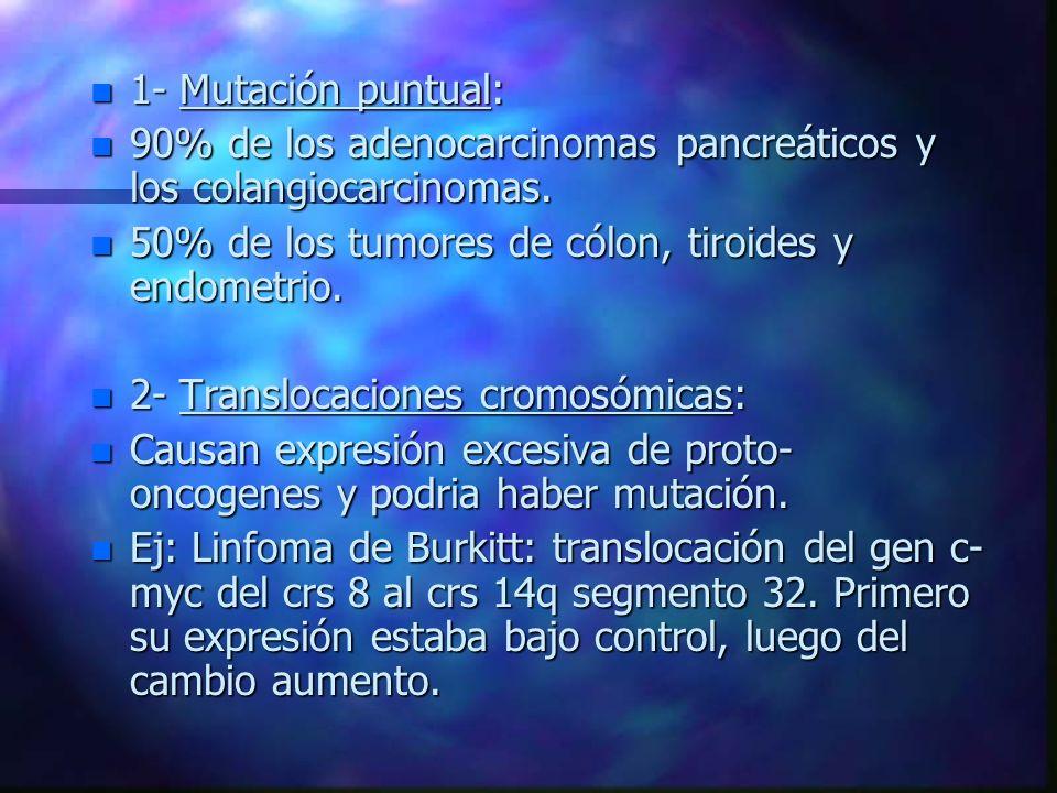 n 1- Mutación puntual: n 90% de los adenocarcinomas pancreáticos y los colangiocarcinomas. n 50% de los tumores de cólon, tiroides y endometrio. n 2-