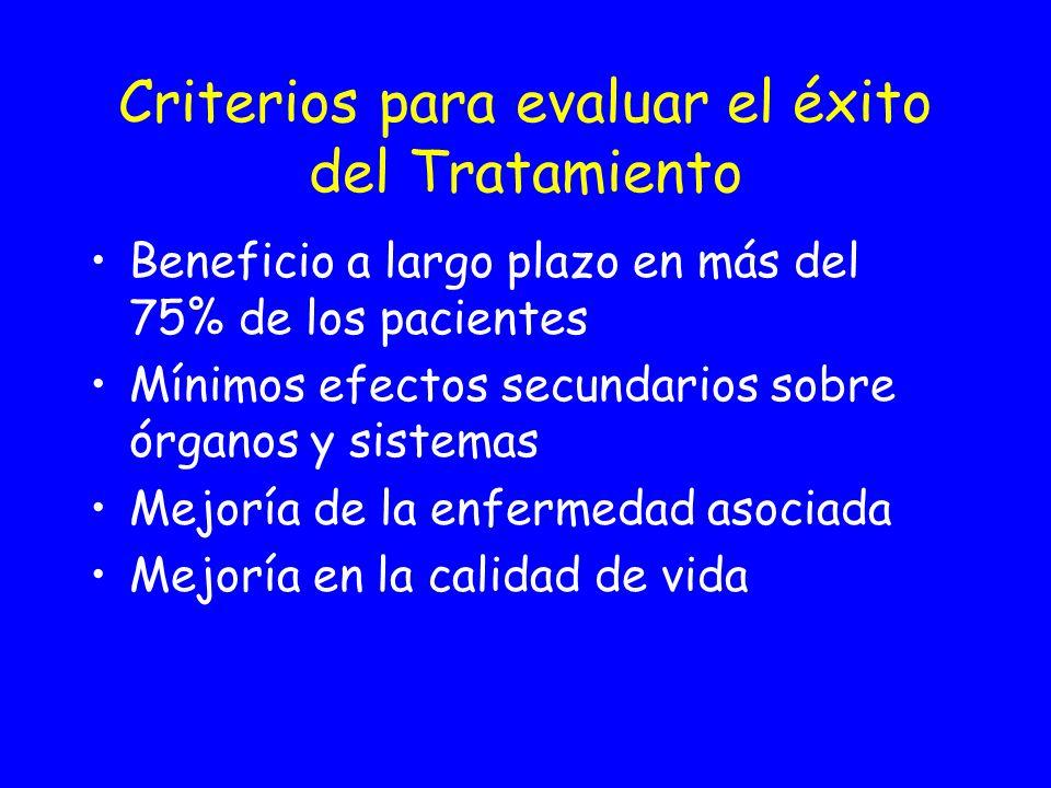 Tratamiento multidisciplinario Paciente Cirugía Salud mental Sicología RH Cir.