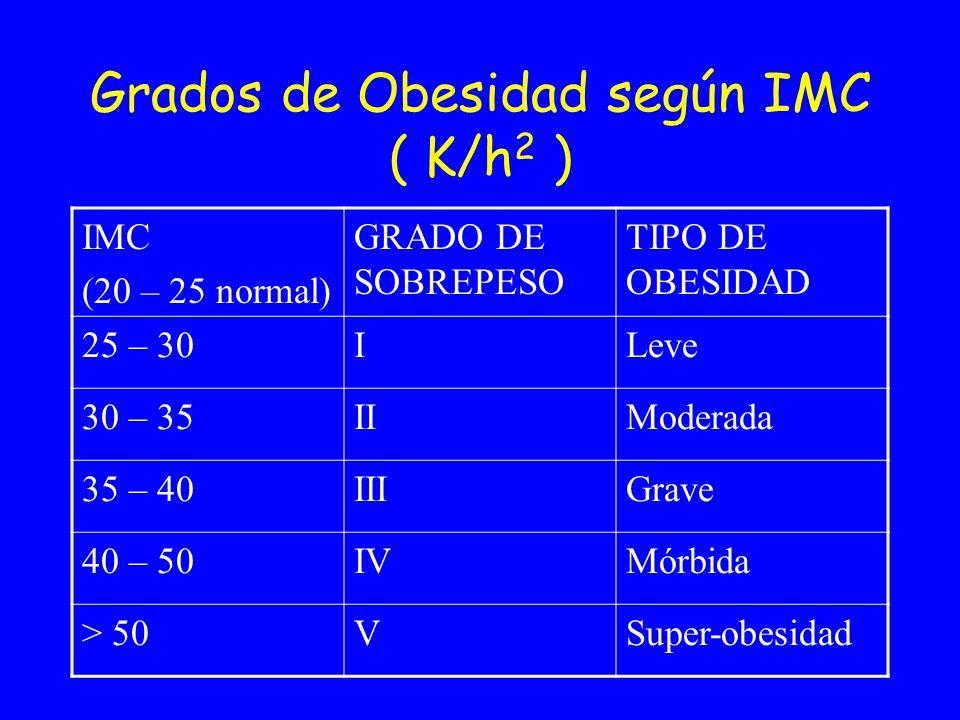 Clasificación Etiológica I Genética: (400 genes implicados) S.