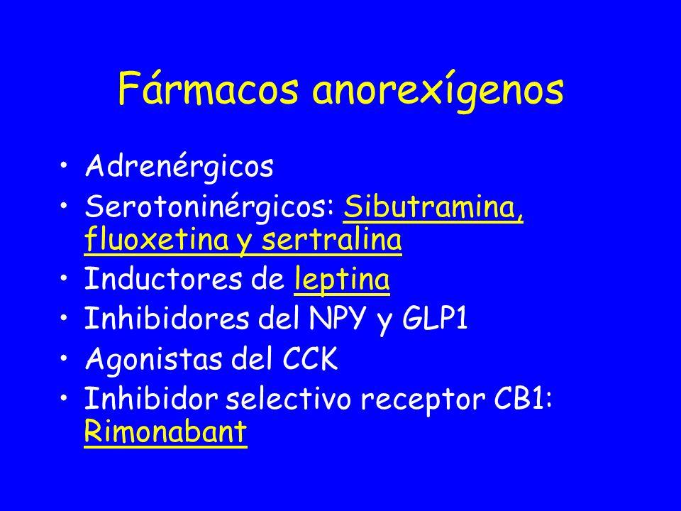 Fármacos que inhiben la absorción de nutrientes Inhibidores de la alfa-glucosidasa intestinal: acarbosa, miglitol Inhibidores de la lipasa pancreática, hepática y gastrointestinal: Orlistat Agentes saciantes: Fibra dietética Inhibidores del vaciamiento gástrico