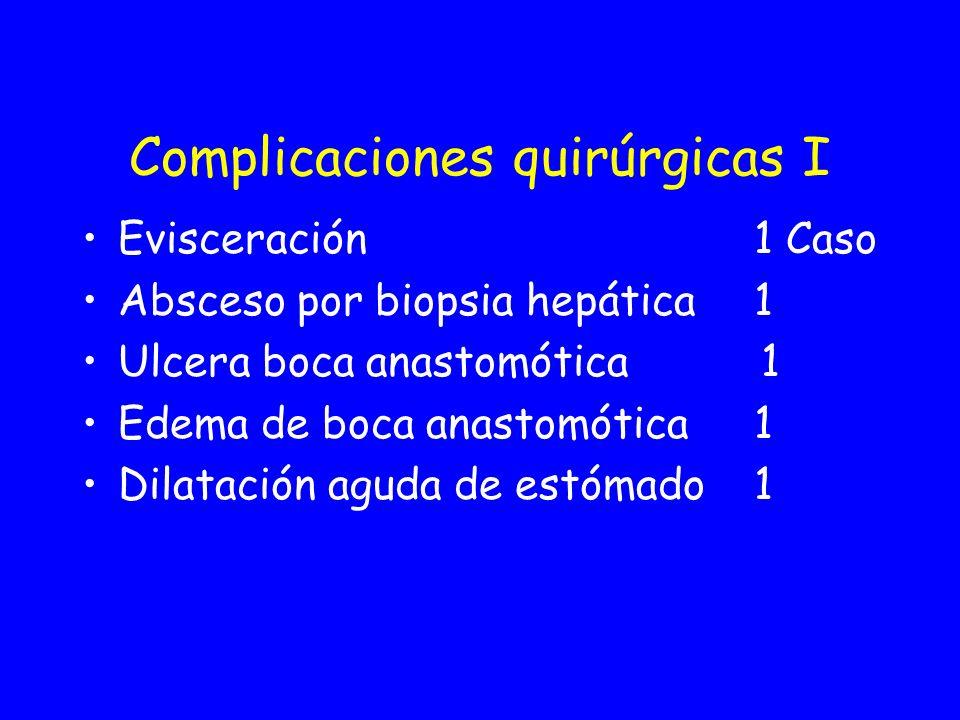 Complicaciones quirúrgicas II IHO 2 casos Obstrucción intest2 Inclusión de la anilla 2 Lesión grave de Bazo1 Fracaso de la técnica (2 BG Salmon y 4 GVA) 6 (7,2%) Eventraciones 11 (6,2%)