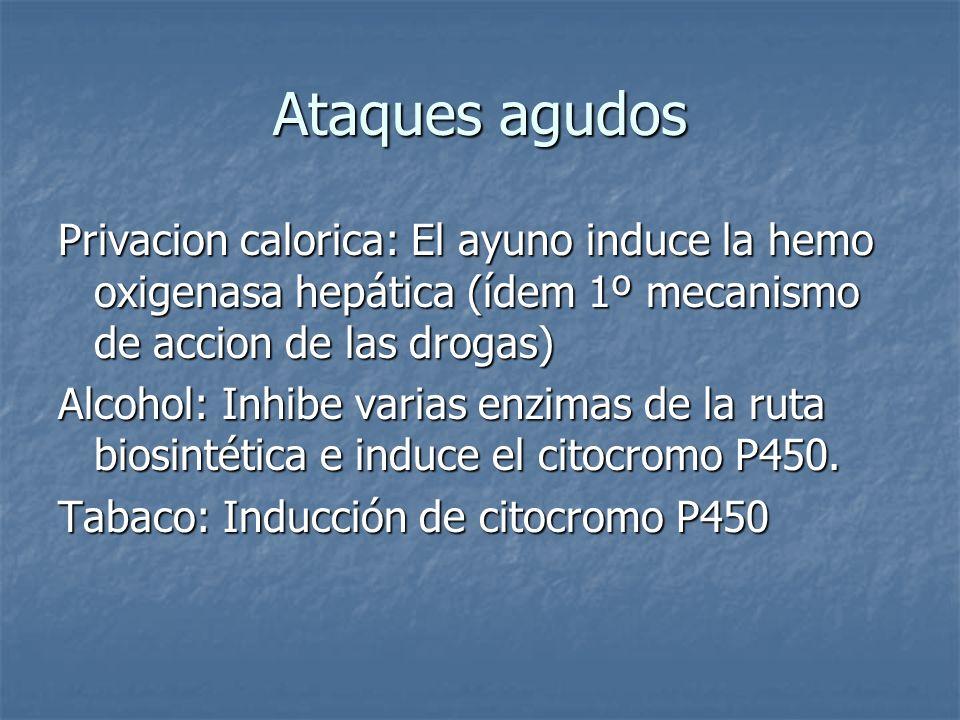 Ataques agudos Privacion calorica: El ayuno induce la hemo oxigenasa hepática (ídem 1º mecanismo de accion de las drogas) Alcohol: Inhibe varias enzim