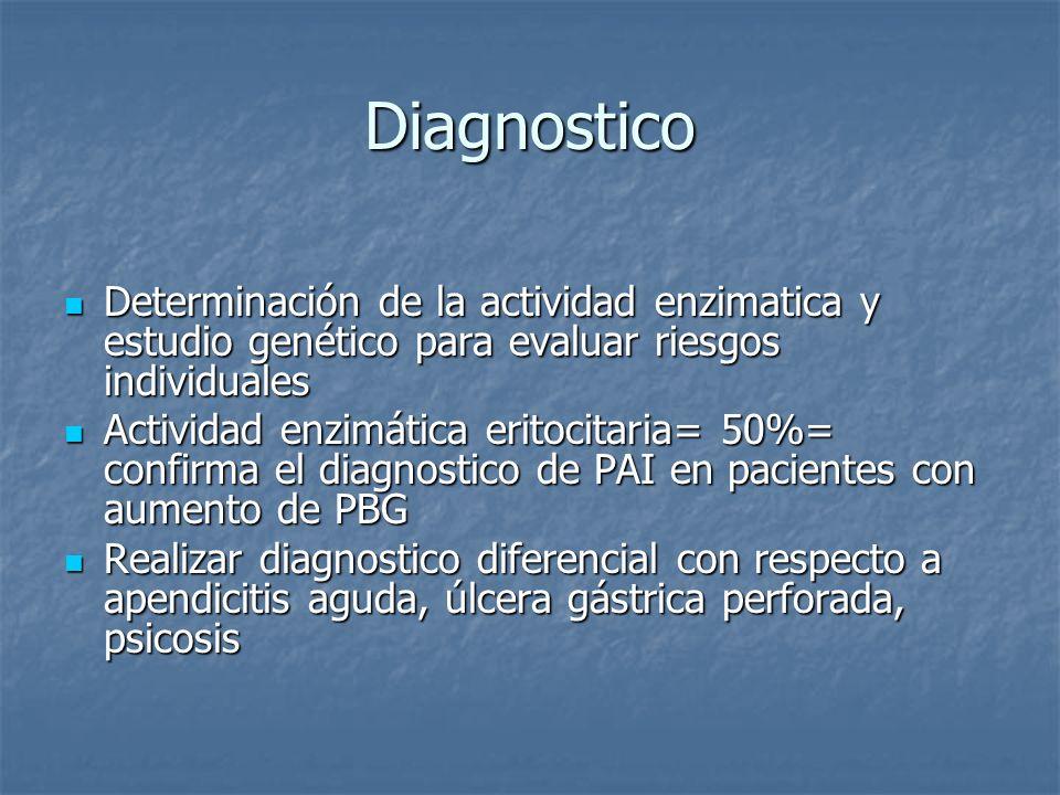 Diagnostico Determinación de la actividad enzimatica y estudio genético para evaluar riesgos individuales Determinación de la actividad enzimatica y e