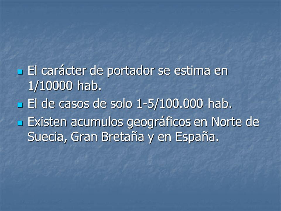 El carácter de portador se estima en 1/10000 hab. El carácter de portador se estima en 1/10000 hab. El de casos de solo 1-5/100.000 hab. El de casos d