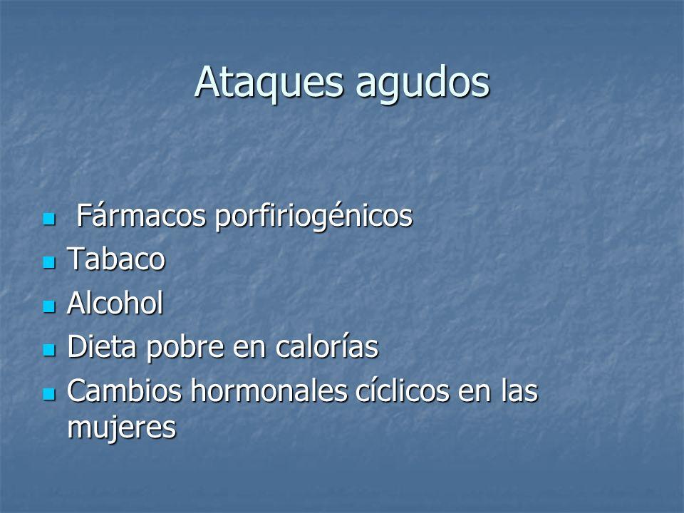 Ataques agudos Fármacos porfiriogénicos Fármacos porfiriogénicos Tabaco Tabaco Alcohol Alcohol Dieta pobre en calorías Dieta pobre en calorías Cambios
