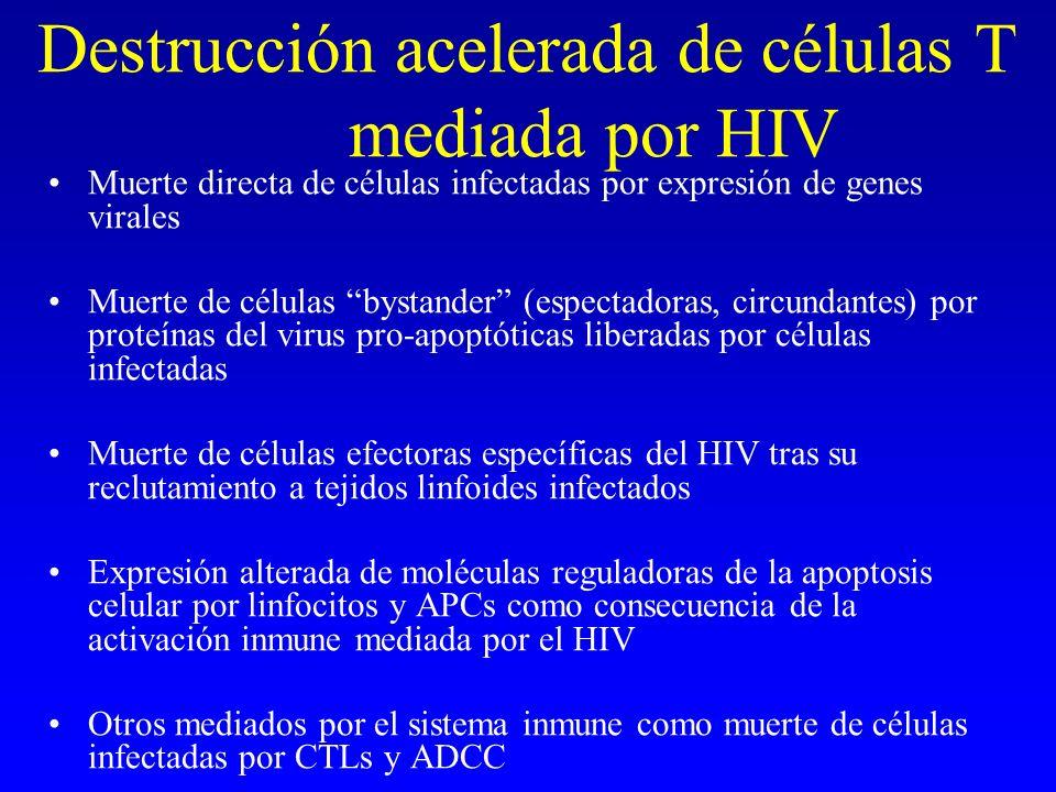 Destrucción acelerada de células T mediada por HIV Muerte directa de células infectadas por expresión de genes virales Muerte de células bystander (es
