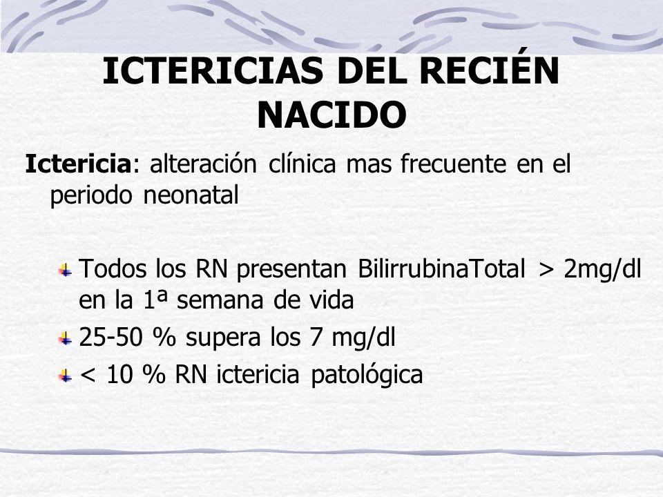 ICTERICIAS DEL RECIÉN NACIDO Ictericia: alteración clínica mas frecuente en el periodo neonatal Todos los RN presentan BilirrubinaTotal > 2mg/dl en la