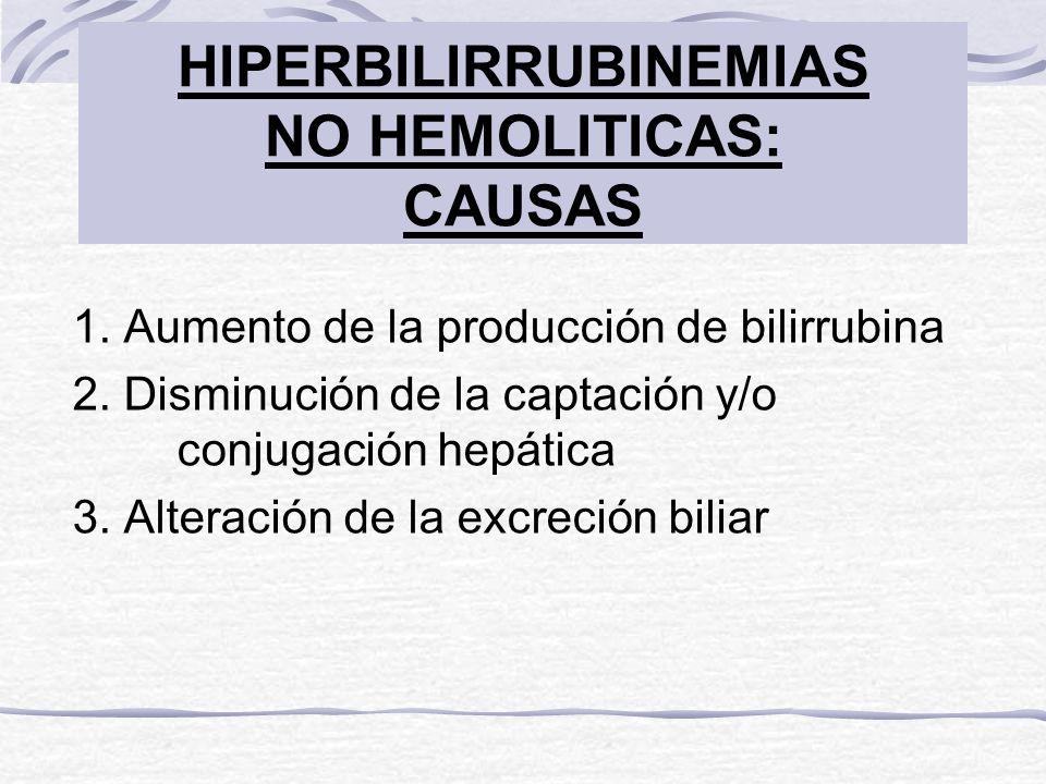 HIPERBILIRRUBINEMIAS NO HEMOLITICAS: CAUSAS 1. Aumento de la producción de bilirrubina 2. Disminución de la captación y/o conjugación hepática 3. Alte