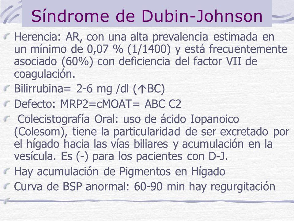 Síndrome de Dubin-Johnson Herencia: AR, con una alta prevalencia estimada en un mínimo de 0,07 % (1/1400) y está frecuentemente asociado (60%) con def