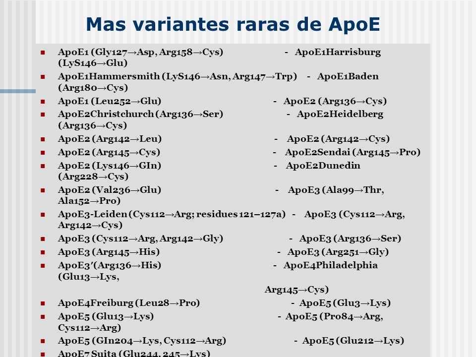 Mas variantes raras de ApoE ApoE1 (Gly127 Asp, Arg158 Cys) - ApoE1Harrisburg (LyS146 Glu) ApoE1Hammersmith (LyS146 Asn, Arg147 Trp) - ApoE1Baden (Arg1