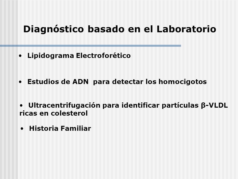 Diagnóstico basado en el Laboratorio Lipidograma Electroforético Estudios de ADN para detectar los homocigotos Ultracentrifugación para identificar pa