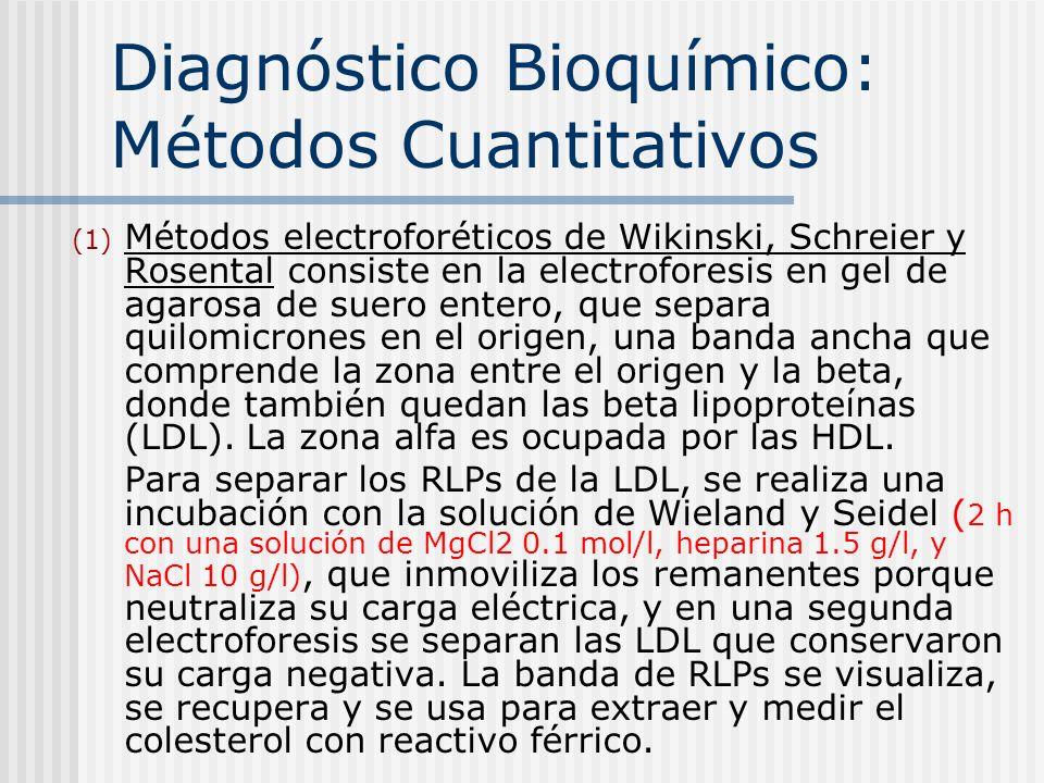 Diagnóstico Bioquímico: Métodos Cuantitativos (1) Métodos electroforéticos de Wikinski, Schreier y Rosental consiste en la electroforesis en gel de ag
