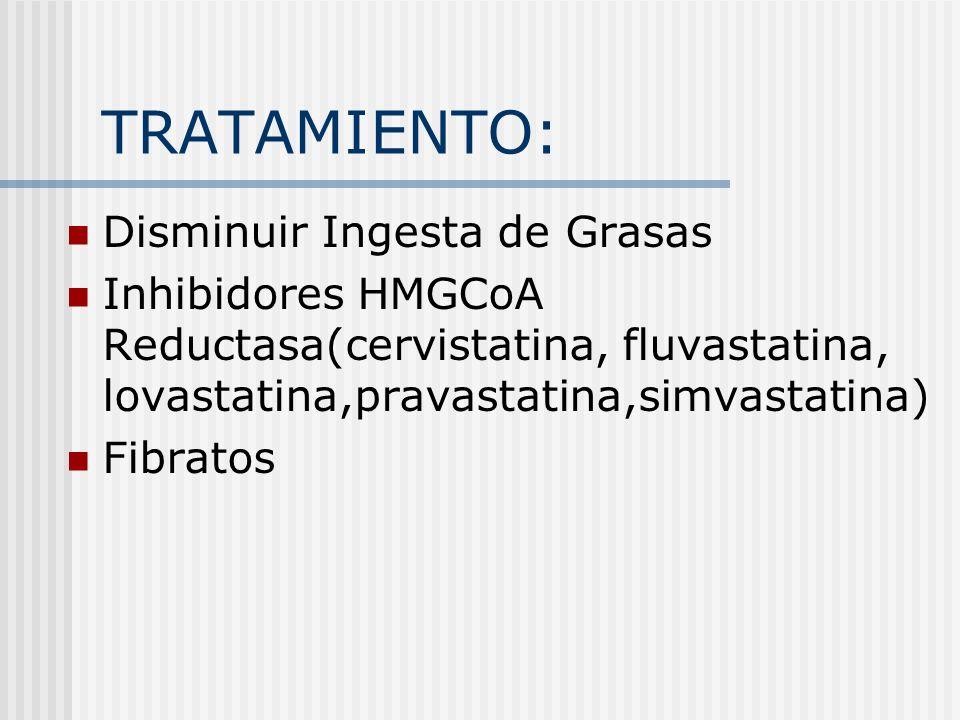 TRATAMIENTO: Disminuir Ingesta de Grasas Inhibidores HMGCoA Reductasa(cervistatina, fluvastatina, lovastatina,pravastatina,simvastatina) Fibratos