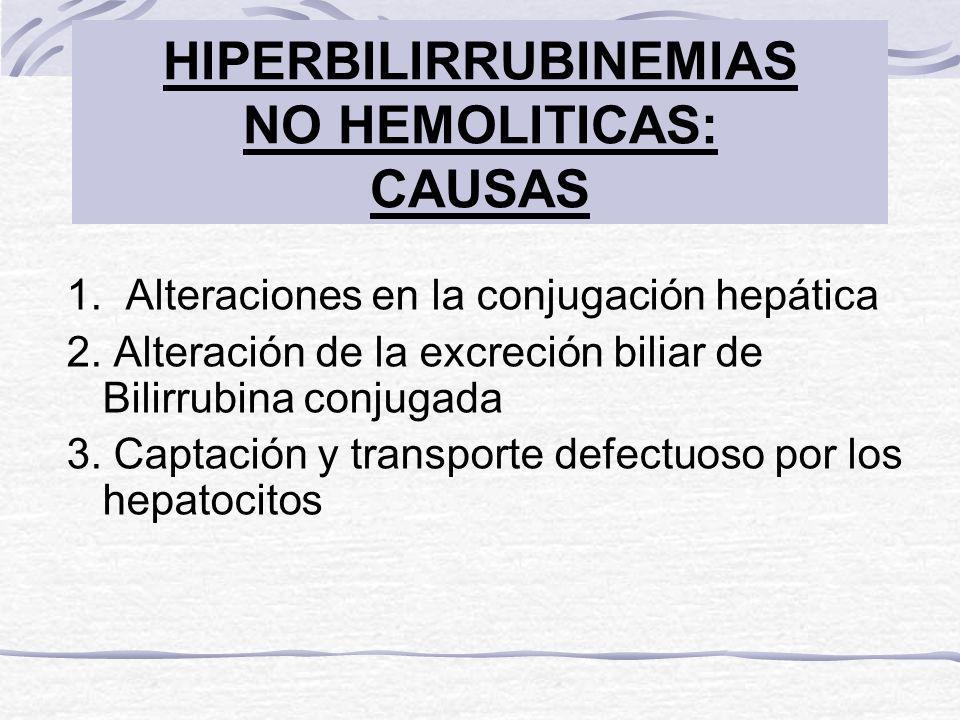 HIPERBILIRRUBINEMIAS NO HEMOLITICAS: CAUSAS 1. Alteraciones en la conjugación hepática 2. Alteración de la excreción biliar de Bilirrubina conjugada 3