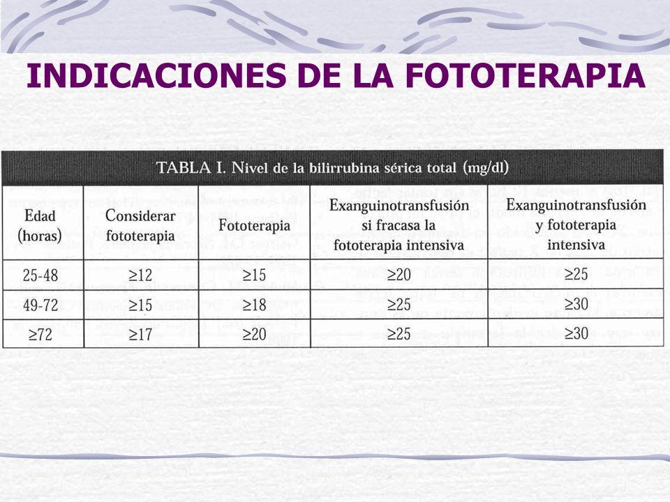 INDICACIONES DE LA FOTOTERAPIA
