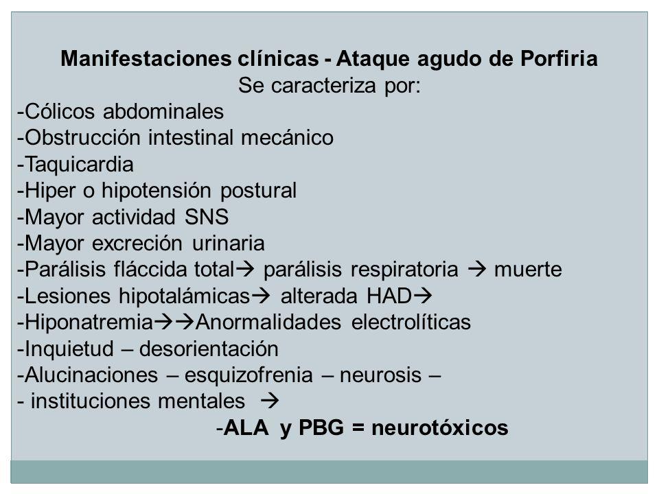 Manifestaciones clínicas - Ataque agudo de Porfiria Se caracteriza por: -Cólicos abdominales -Obstrucción intestinal mecánico -Taquicardia -Hiper o hi
