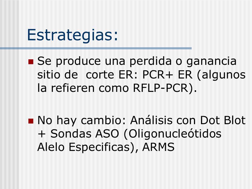 Estrategias: Se produce una perdida o ganancia sitio de corte ER: PCR+ ER (algunos la refieren como RFLP-PCR). No hay cambio: Análisis con Dot Blot +