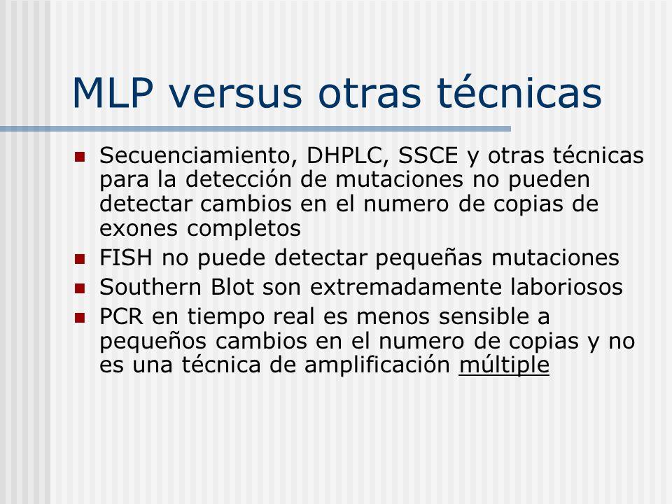 MLP versus otras técnicas Secuenciamiento, DHPLC, SSCE y otras técnicas para la detección de mutaciones no pueden detectar cambios en el numero de cop