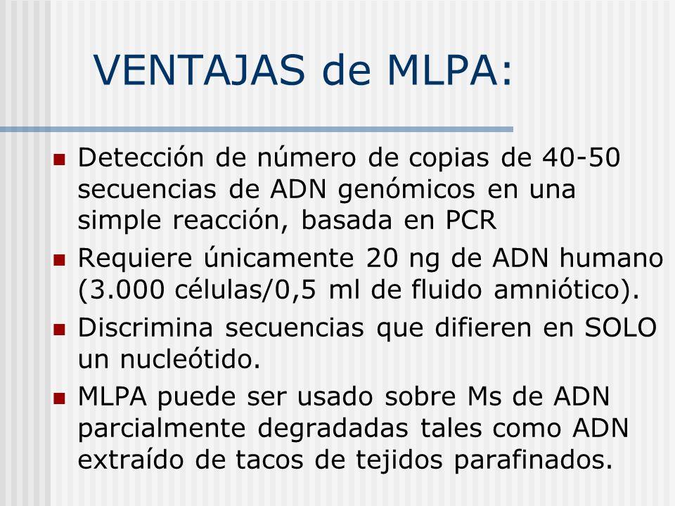VENTAJAS de MLPA: Detección de número de copias de 40-50 secuencias de ADN genómicos en una simple reacción, basada en PCR Requiere únicamente 20 ng d