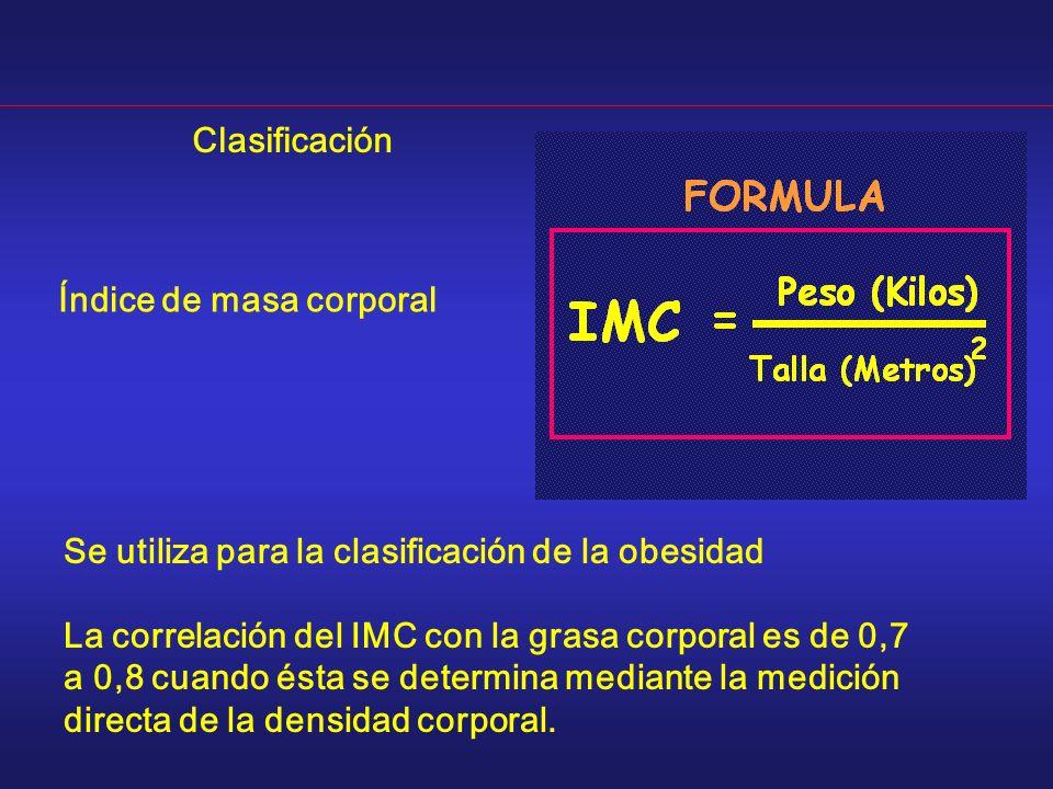 Se utiliza para la clasificación de la obesidad La correlación del IMC con la grasa corporal es de 0,7 a 0,8 cuando ésta se determina mediante la medición directa de la densidad corporal.
