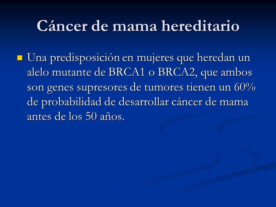 Cáncer de mama hereditario Una predisposición en mujeres que heredan un alelo mutante de BRCA1 o BRCA2, que ambos son genes supresores de tumores tienen un 60% de probabilidad de desarrollar cáncer de mama antes de los 50 años.