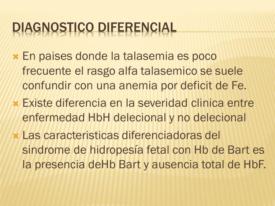 En paises donde la talasemia es poco frecuente el rasgo alfa talasemico se suele confundir con una anemia por deficit de Fe. Existe diferencia en la s