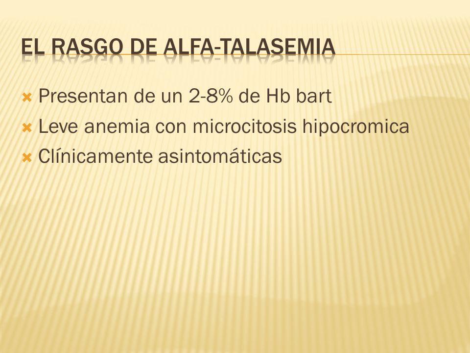 Presentan de un 2-8% de Hb bart Leve anemia con microcitosis hipocromica Clínicamente asintomáticas
